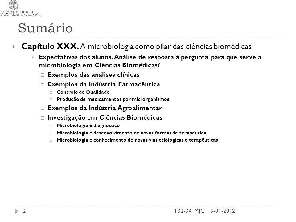 Sumário Capítulo XXX. A microbiologia como pilar das ciências biomédicas.