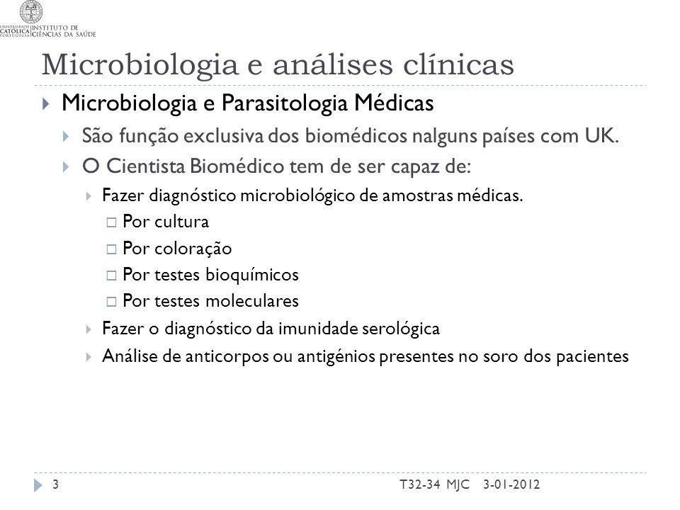 Microbiologia e análises clínicas