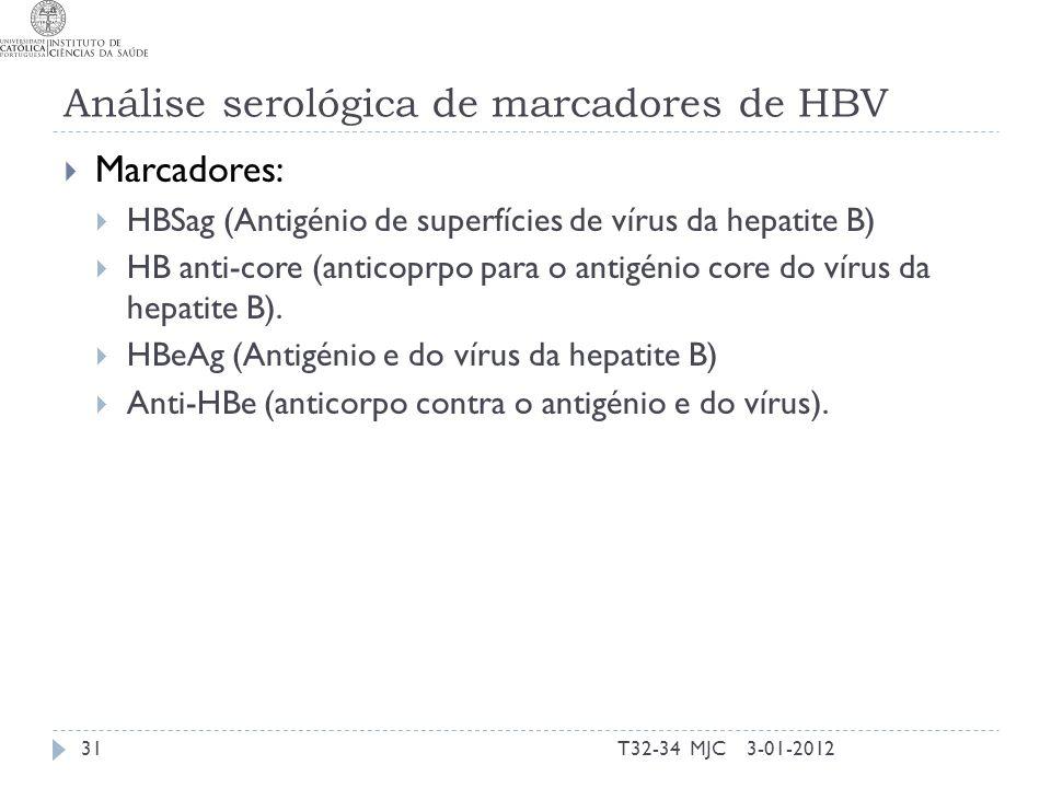Análise serológica de marcadores de HBV