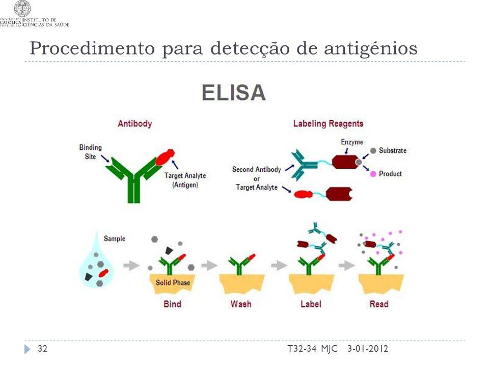 Procedimento para detecção de antigénios