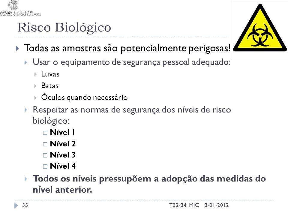 Risco Biológico Todas as amostras são potencialmente perigosas!