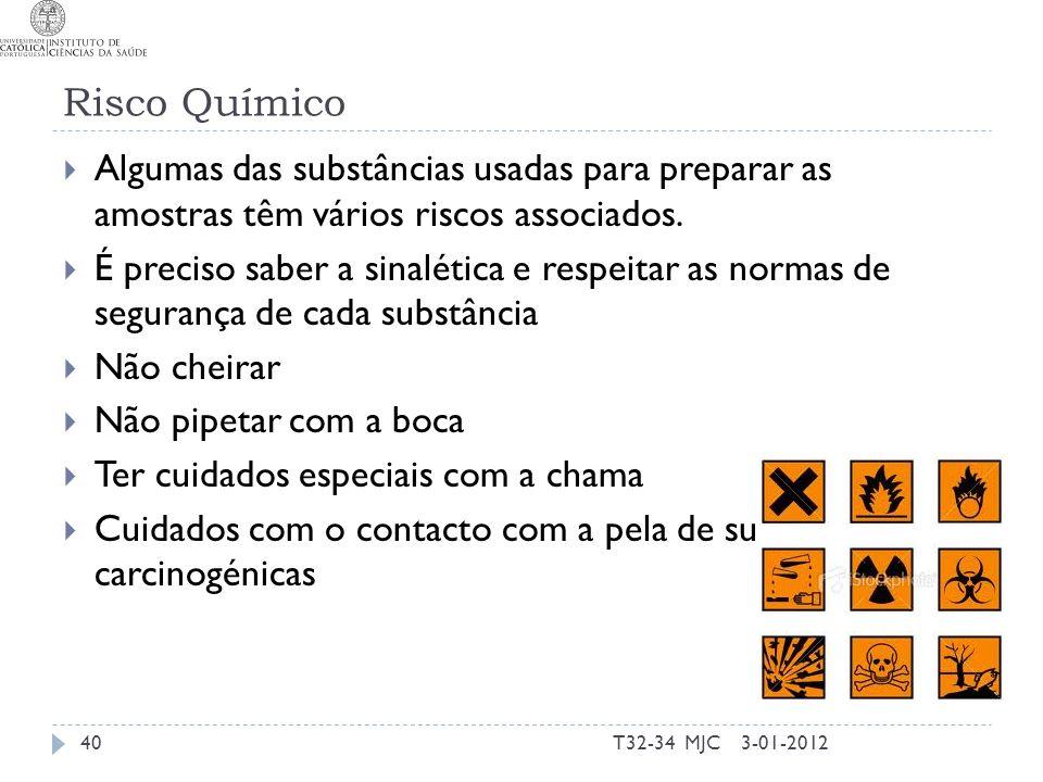 Risco Químico Algumas das substâncias usadas para preparar as amostras têm vários riscos associados.