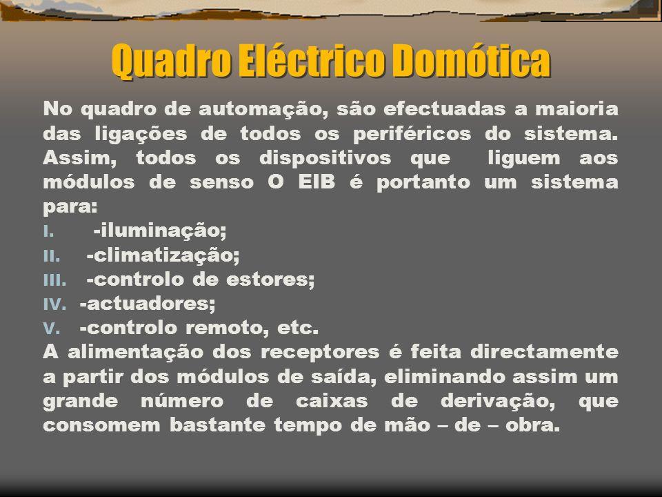 Quadro Eléctrico Domótica