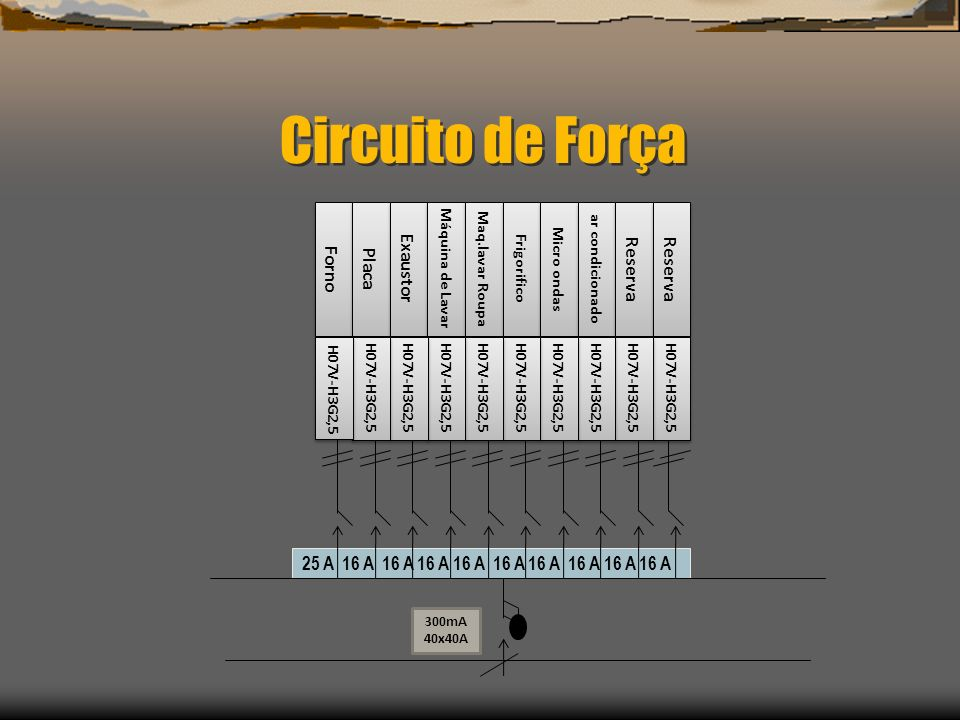 Circuito de Força Forno Placa Exaustor Reserva Reserva
