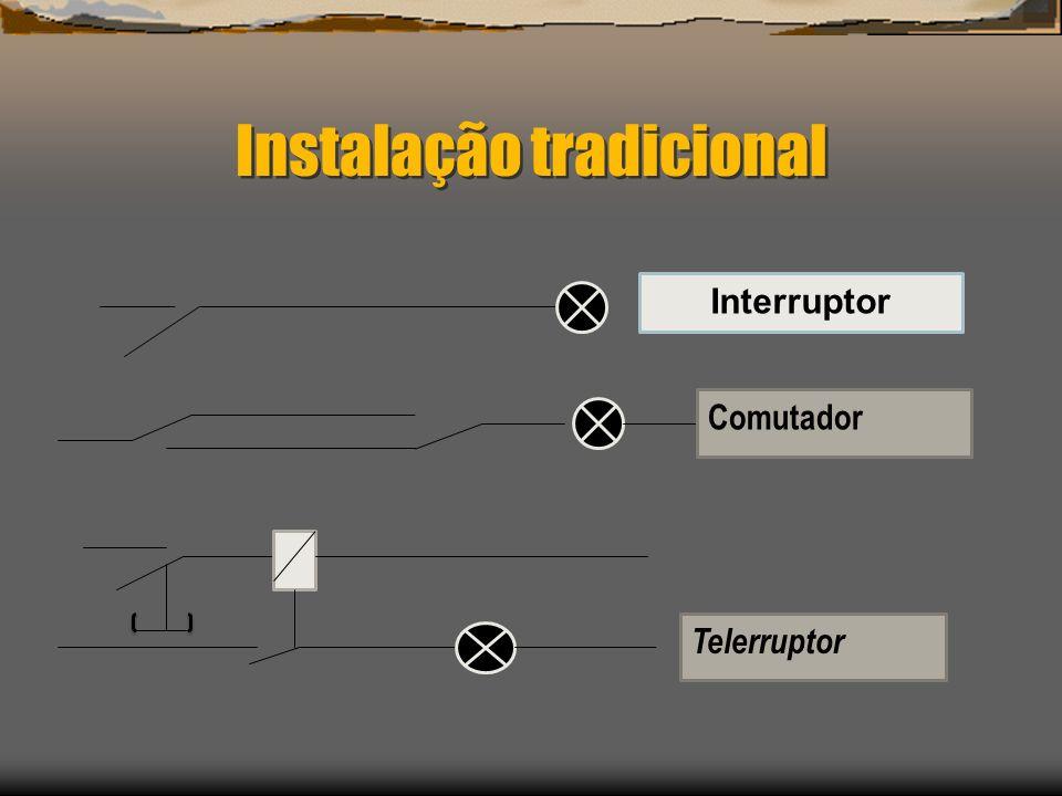 Instalação tradicional