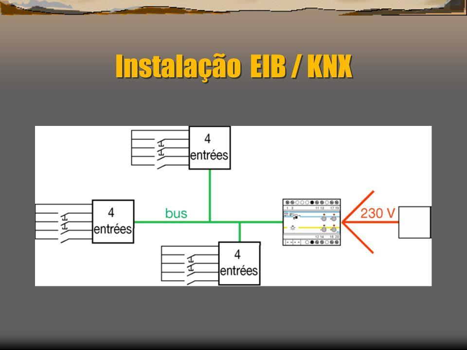 Instalação EIB / KNX