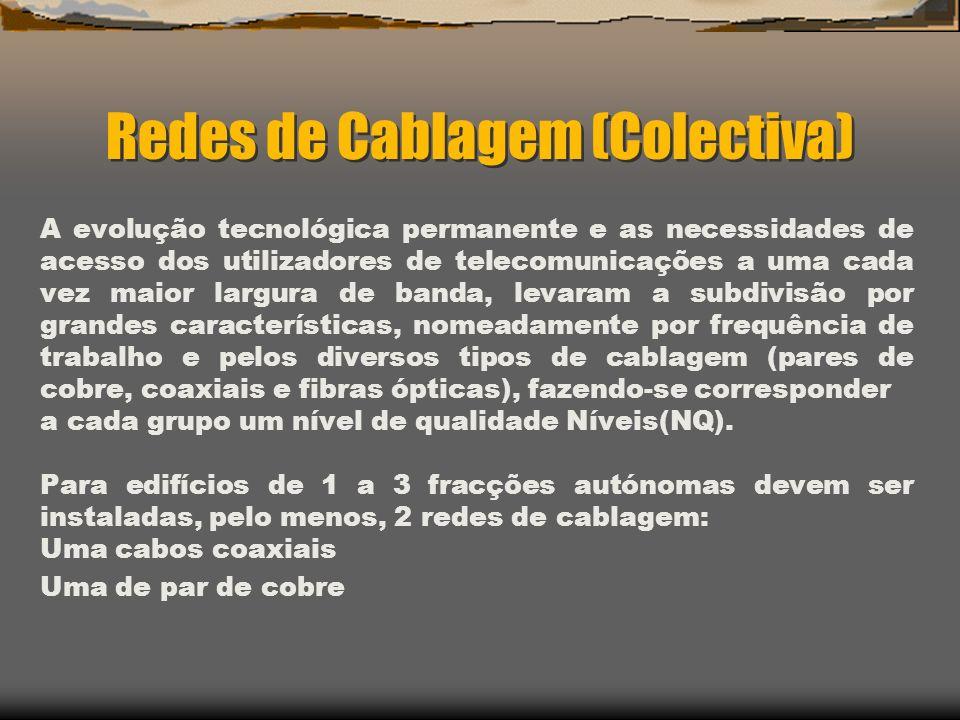 Redes de Cablagem (Colectiva)