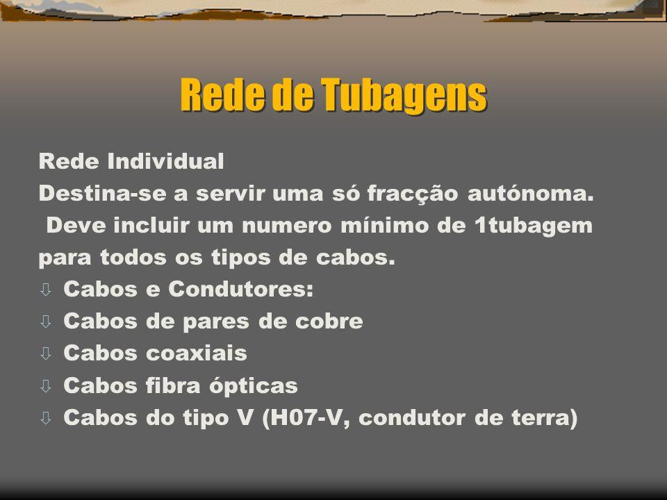 Rede de Tubagens Rede Individual
