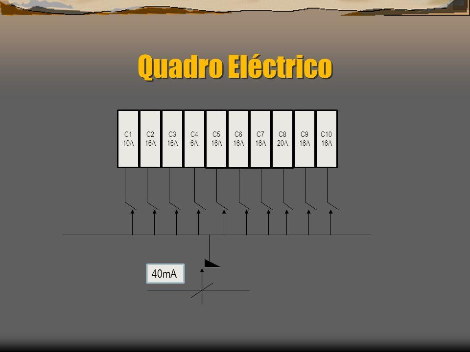 Quadro Eléctrico 40mA C1 10A C2 16A C3 16A C4 6A C5 16A C6 16A C7 16A
