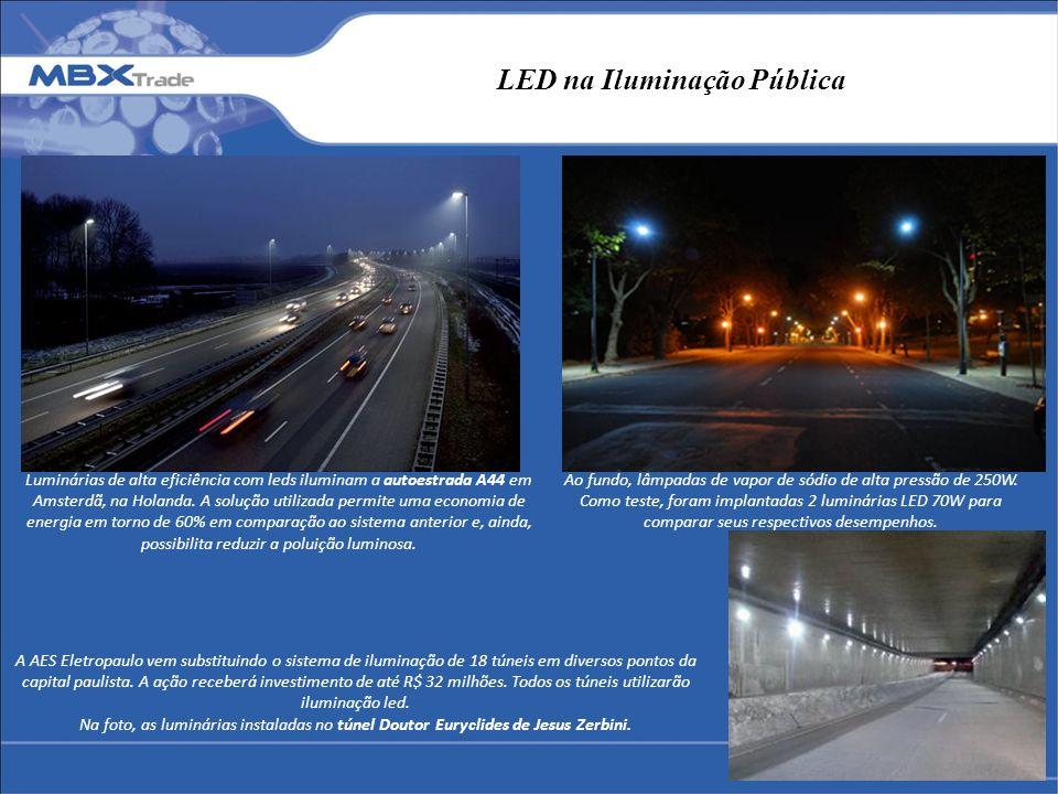 LED na Iluminação Pública