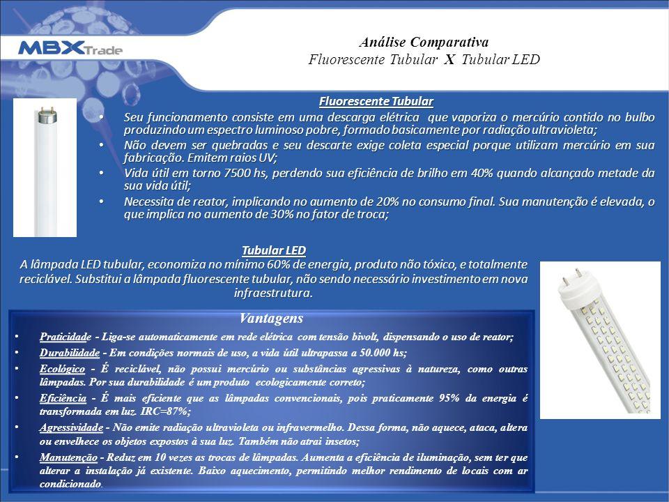 Análise Comparativa Fluorescente Tubular X Tubular LED