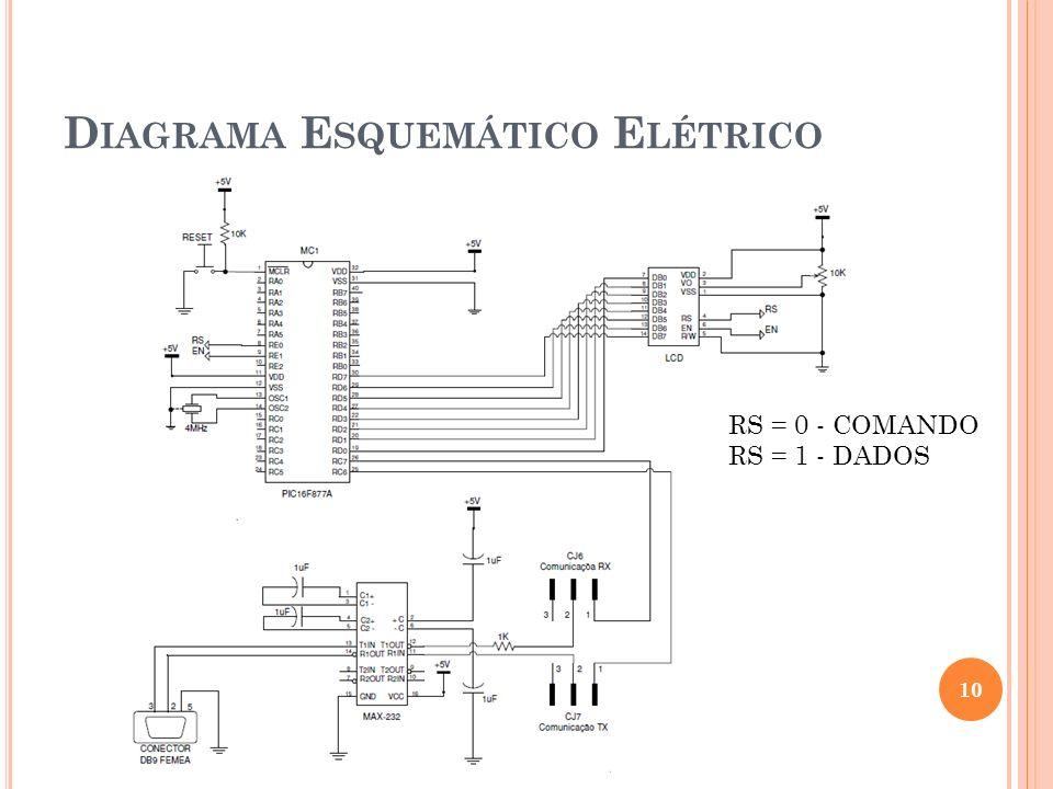 Diagrama Esquemático Elétrico