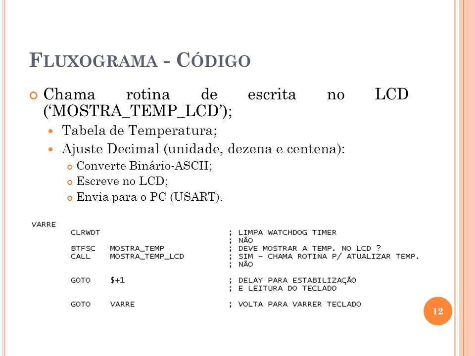 Fluxograma - Código Chama rotina de escrita no LCD ('MOSTRA_TEMP_LCD'); Tabela de Temperatura; Ajuste Decimal (unidade, dezena e centena):