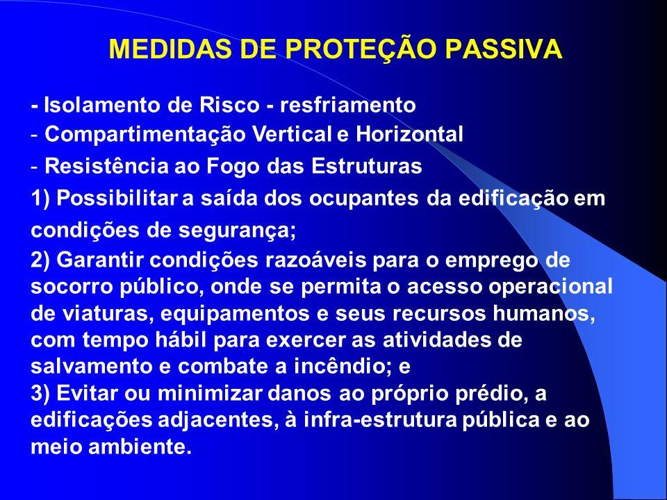 MEDIDAS DE PROTEÇÃO PASSIVA