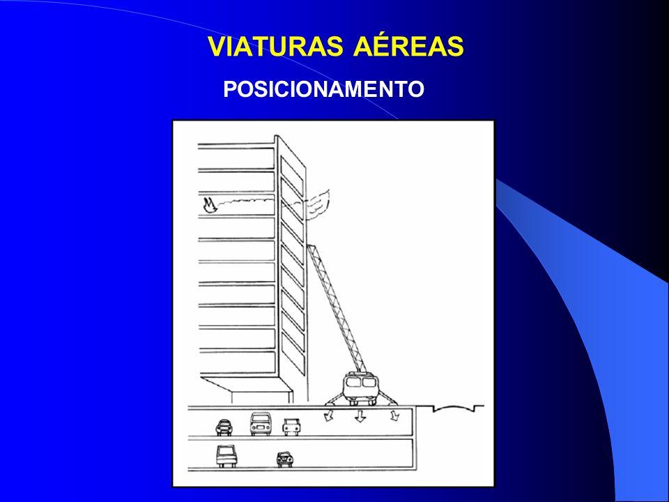 VIATURAS AÉREAS POSICIONAMENTO