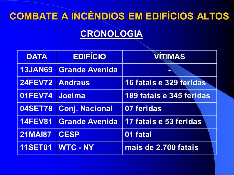 COMBATE A INCÊNDIOS EM EDIFÍCIOS ALTOS