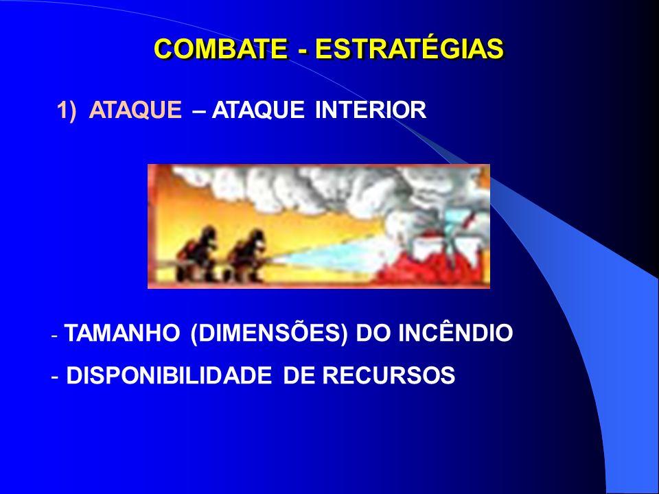 COMBATE - ESTRATÉGIAS ATAQUE – ATAQUE INTERIOR
