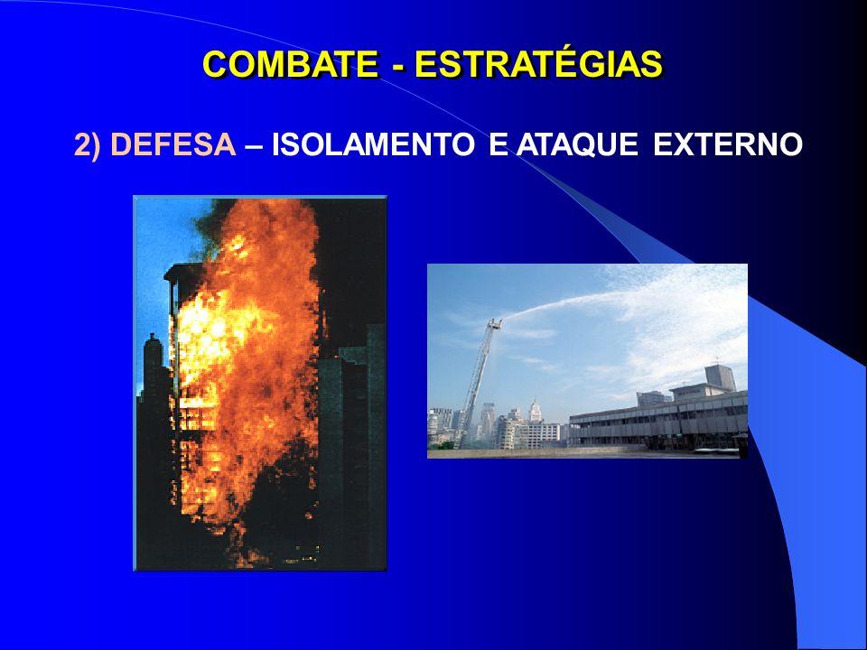 COMBATE - ESTRATÉGIAS 2) DEFESA – ISOLAMENTO E ATAQUE EXTERNO