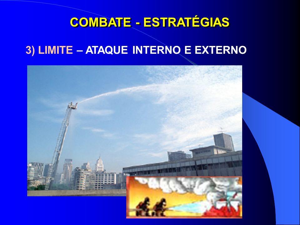 COMBATE - ESTRATÉGIAS 3) LIMITE – ATAQUE INTERNO E EXTERNO