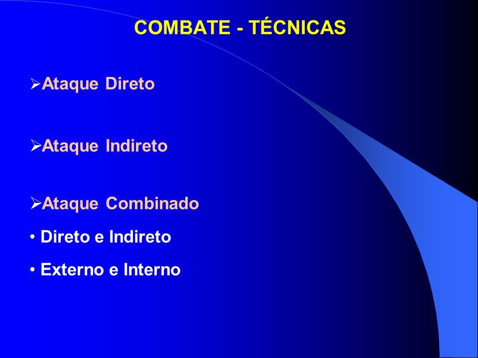 COMBATE - TÉCNICAS Ataque Indireto Ataque Combinado Direto e Indireto