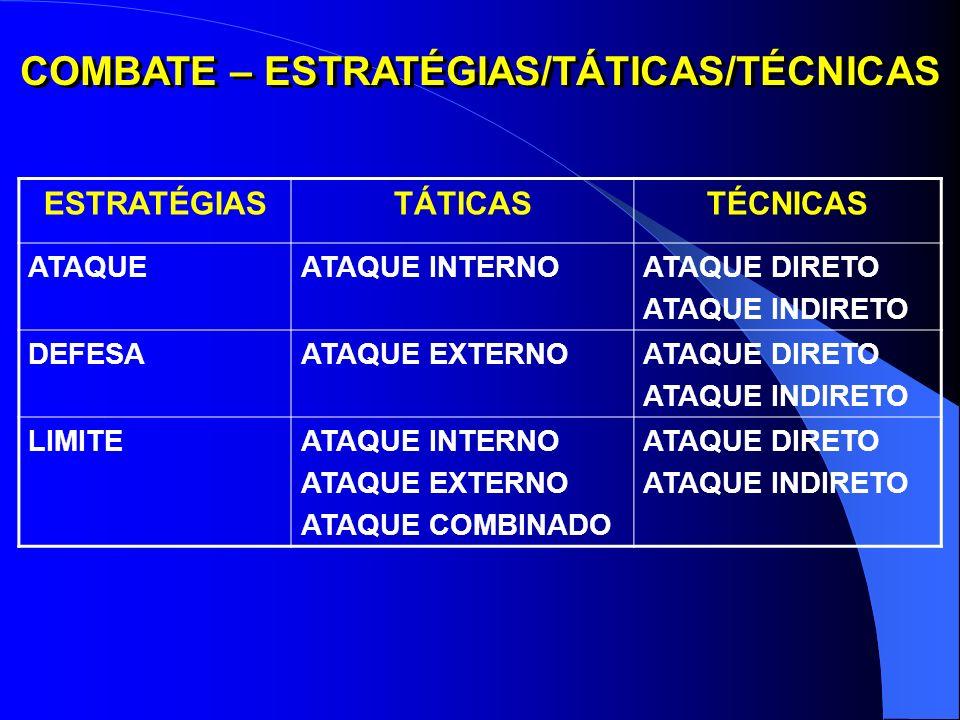COMBATE – ESTRATÉGIAS/TÁTICAS/TÉCNICAS