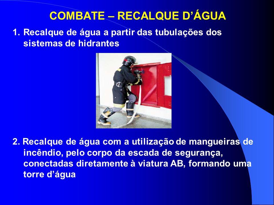 COMBATE – RECALQUE D'ÁGUA
