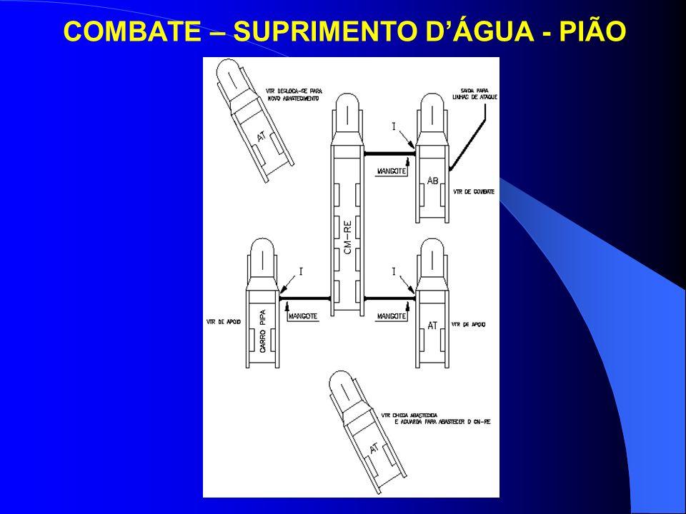 COMBATE – SUPRIMENTO D'ÁGUA - PIÃO