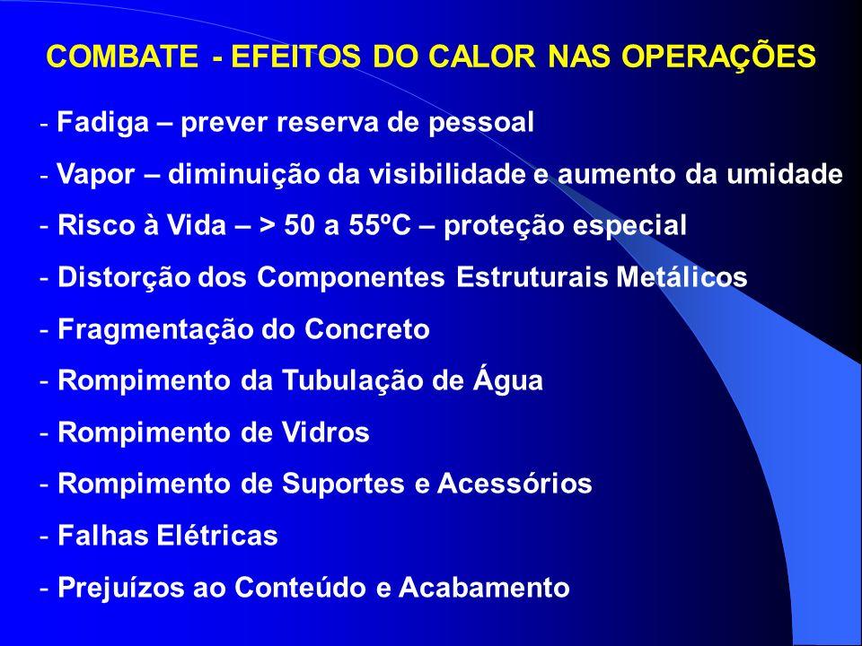 COMBATE - EFEITOS DO CALOR NAS OPERAÇÕES
