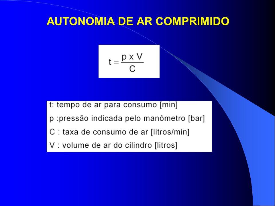 AUTONOMIA DE AR COMPRIMIDO