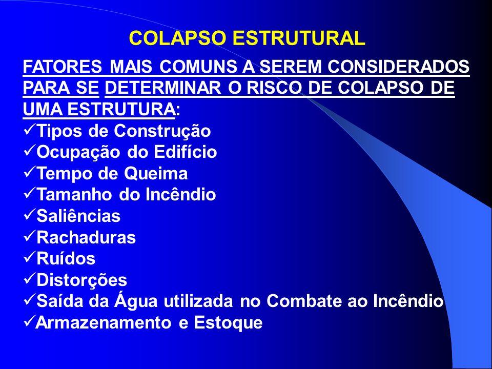 COLAPSO ESTRUTURAL FATORES MAIS COMUNS A SEREM CONSIDERADOS PARA SE DETERMINAR O RISCO DE COLAPSO DE UMA ESTRUTURA: