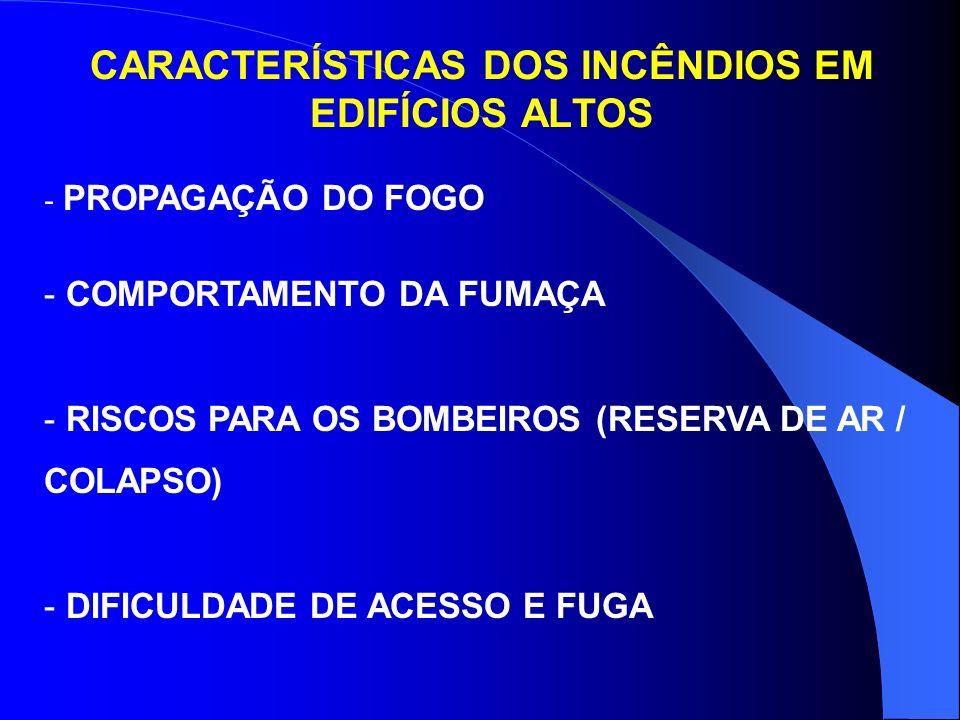CARACTERÍSTICAS DOS INCÊNDIOS EM EDIFÍCIOS ALTOS