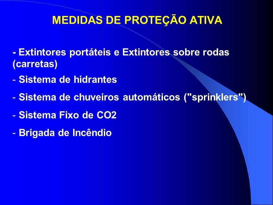 MEDIDAS DE PROTEÇÃO ATIVA