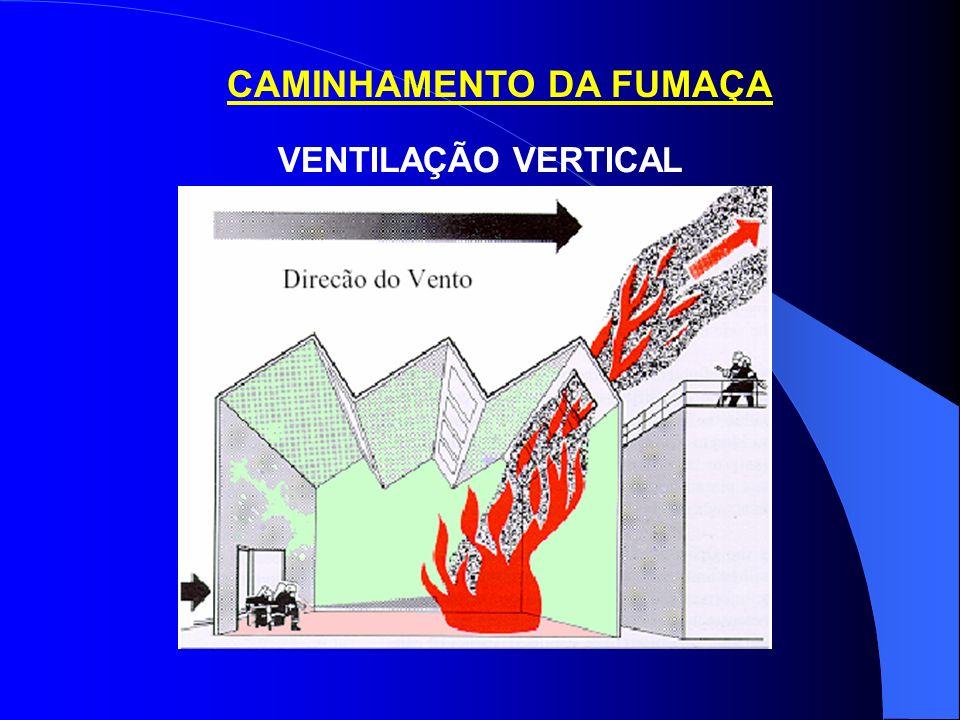 CAMINHAMENTO DA FUMAÇA