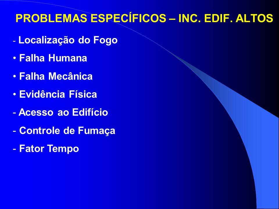 PROBLEMAS ESPECÍFICOS – INC. EDIF. ALTOS