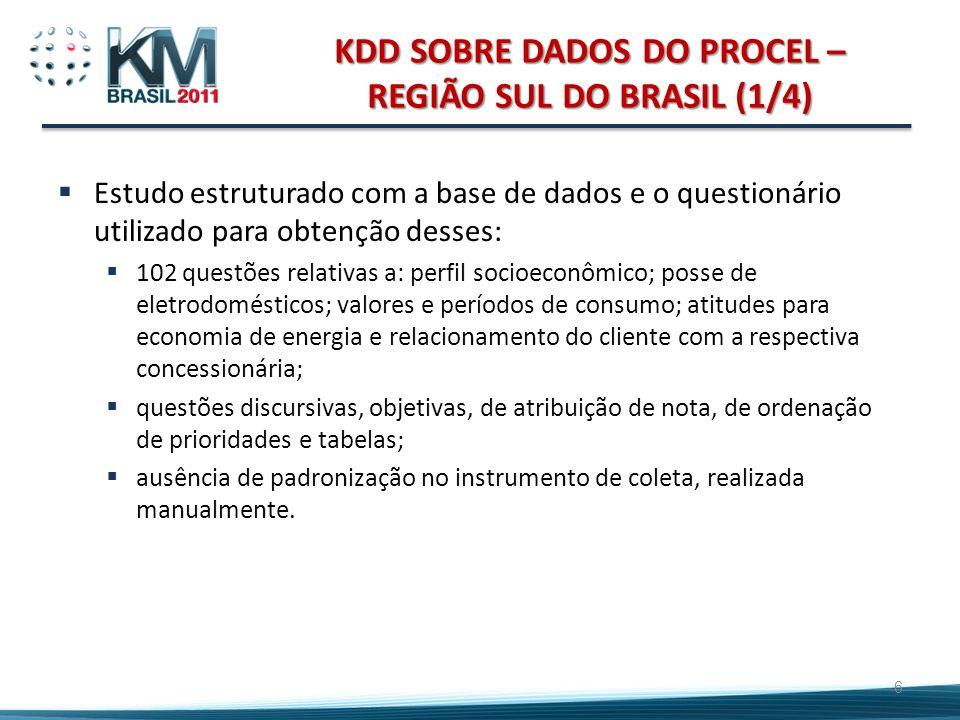 KDD SOBRE DADOS DO PROCEL – REGIÃO SUL DO BRASIL (1/4)