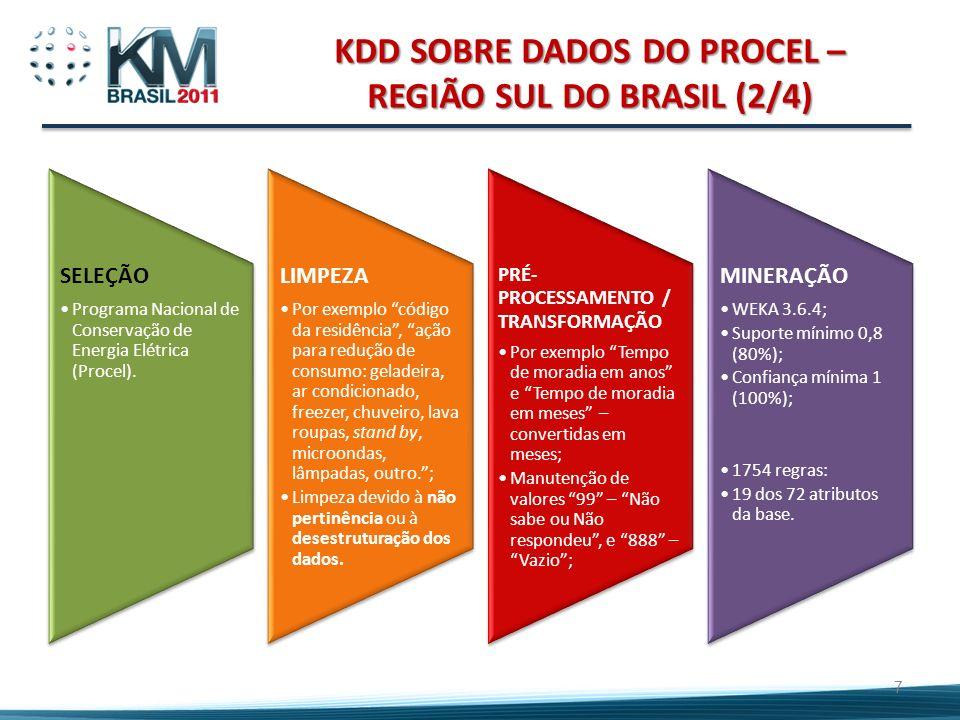 KDD SOBRE DADOS DO PROCEL – REGIÃO SUL DO BRASIL (2/4)