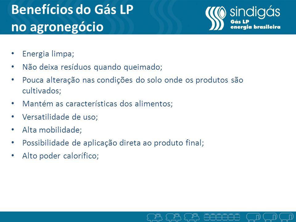Benefícios do Gás LP no agronegócio