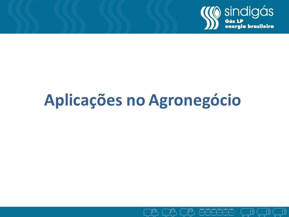 Aplicações no Agronegócio