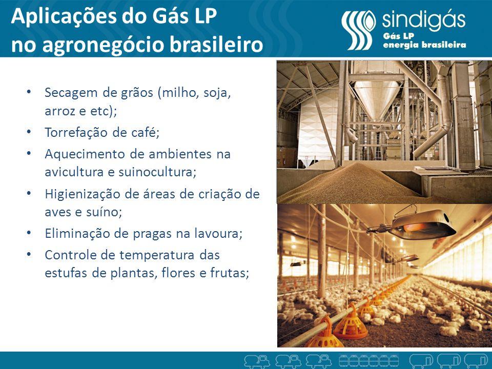 Aplicações do Gás LP no agronegócio brasileiro