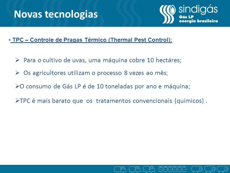 Novas tecnologias TPC – Controle de Pragas Térmico (Thermal Pest Control): Para o cultivo de uvas, uma máquina cobre 10 hectáres;