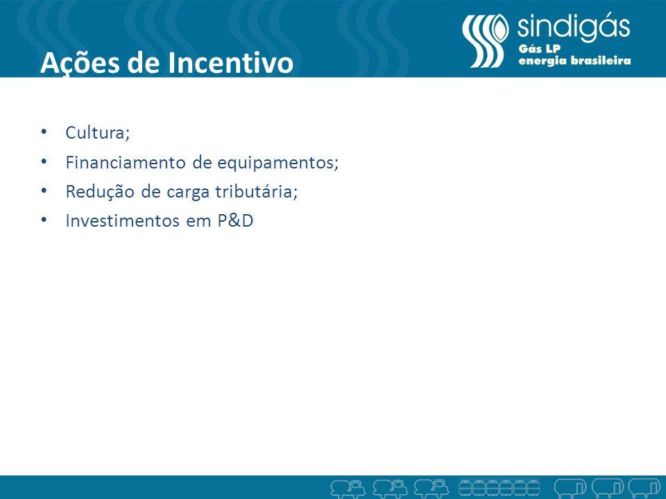 Ações de Incentivo Cultura; Financiamento de equipamentos;