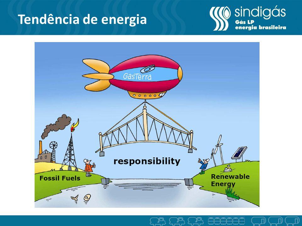 Tendência de energia Gás Terra