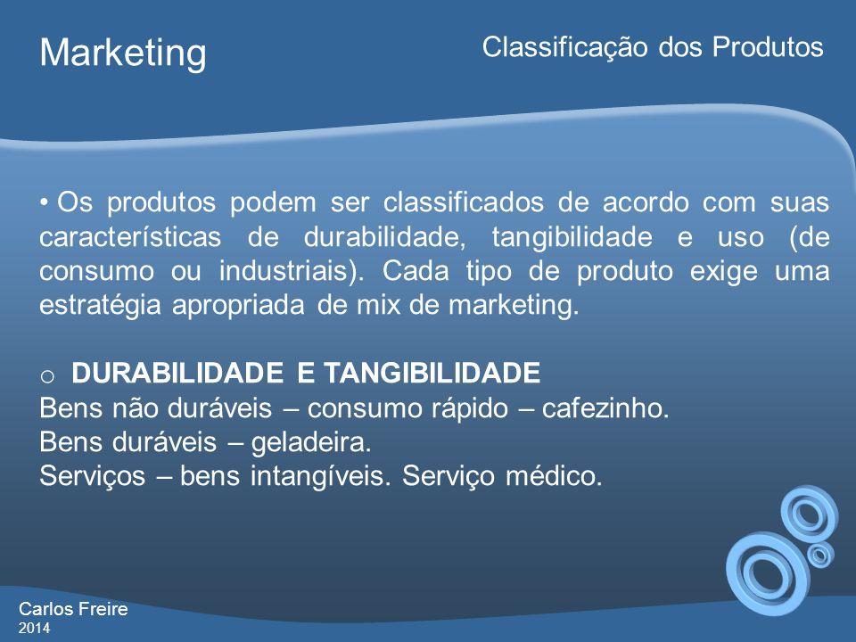 Marketing Classificação dos Produtos