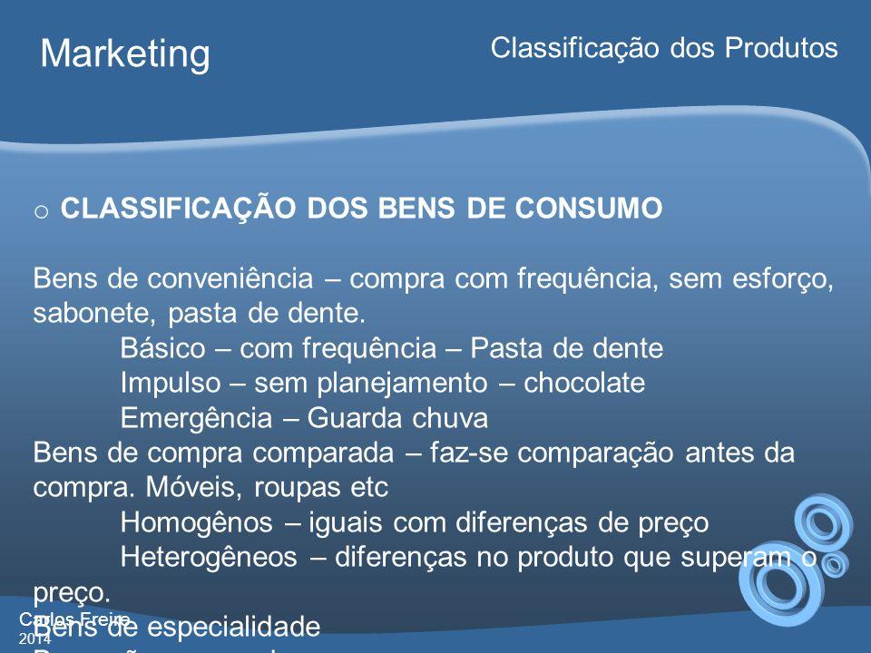 Marketing Classificação dos Produtos CLASSIFICAÇÃO DOS BENS DE CONSUMO