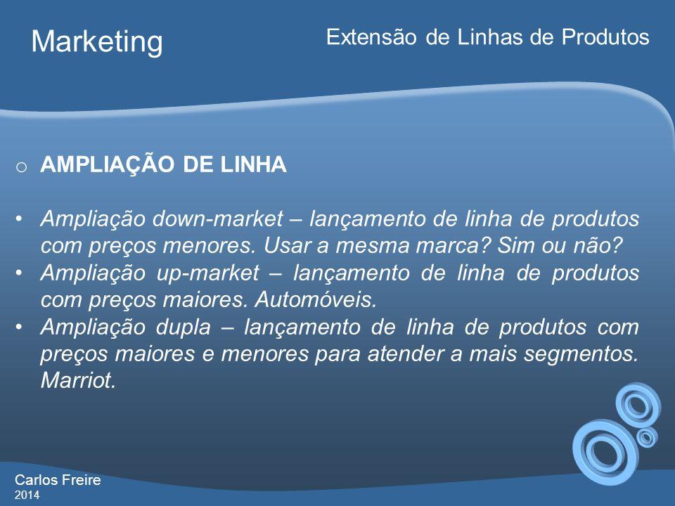 Marketing Extensão de Linhas de Produtos AMPLIAÇÃO DE LINHA