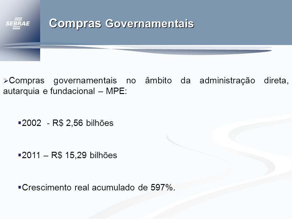 Compras Governamentais