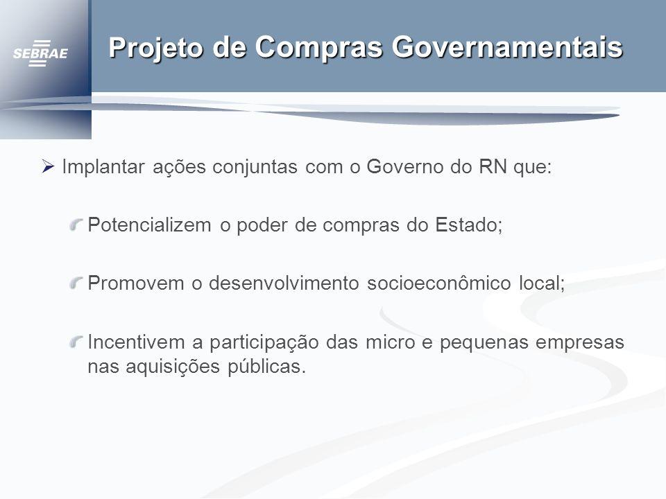 Projeto de Compras Governamentais