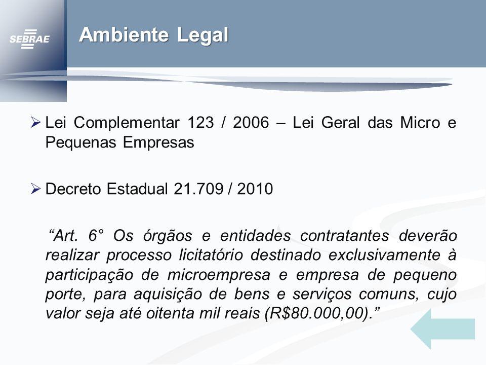 Ambiente Legal Lei Complementar 123 / 2006 – Lei Geral das Micro e Pequenas Empresas. Decreto Estadual 21.709 / 2010.