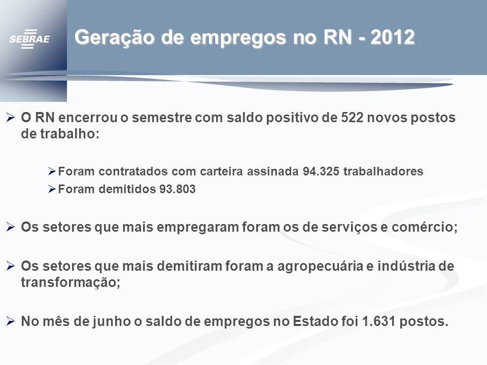 Geração de empregos no RN - 2012
