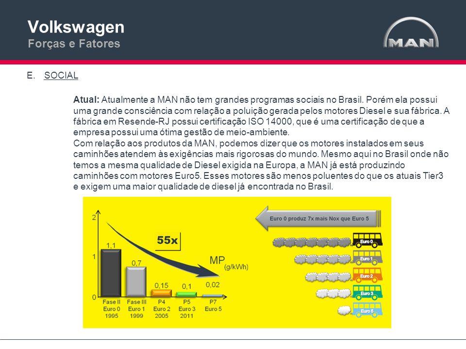 Volkswagen Forças e Fatores